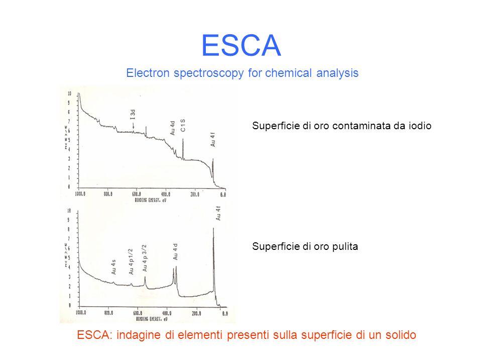 ESCA Electron spectroscopy for chemical analysis Superficie di oro contaminata da iodio Superficie di oro pulita ESCA: indagine di elementi presenti s