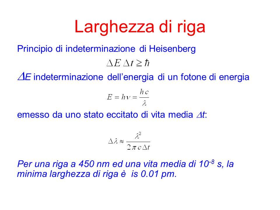 Larghezza di riga Principio di indeterminazione di Heisenberg E indeterminazione dellenergia di un fotone di energia emesso da uno stato eccitato di v