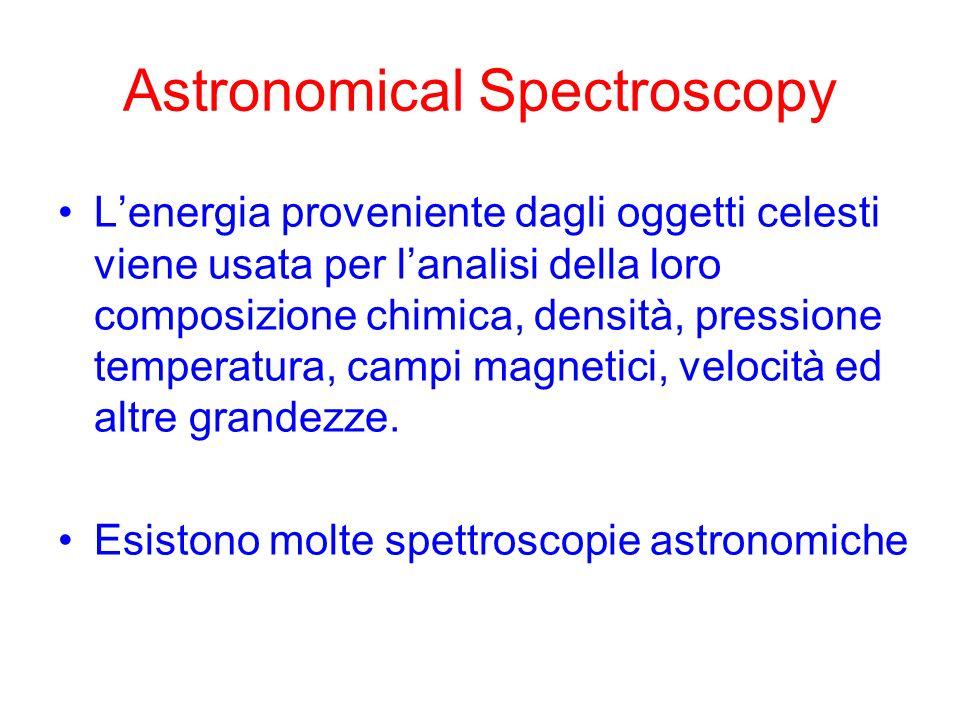 Astronomical Spectroscopy Lenergia proveniente dagli oggetti celesti viene usata per lanalisi della loro composizione chimica, densità, pressione temp