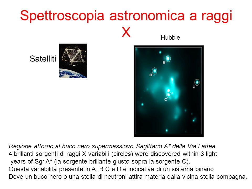 Spettroscopia astronomica a raggi X Satelliti Hubble Regione attorno al buco nero supermassiovo Sagittario A* della Via Lattea. 4 brillanti sorgenti d