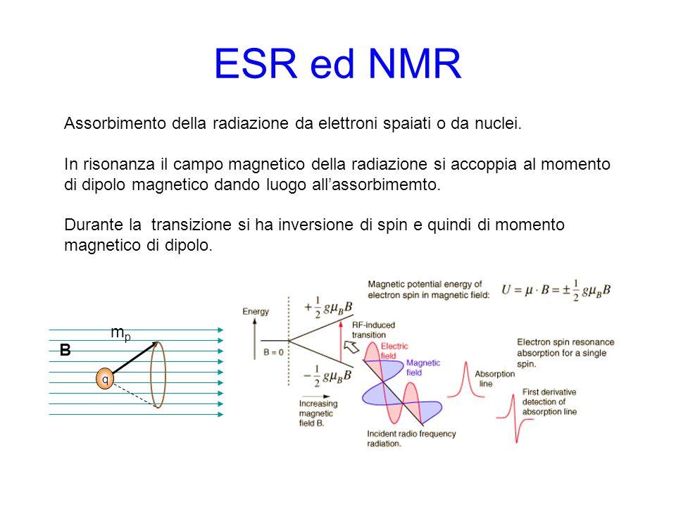 ESR ed NMR Assorbimento della radiazione da elettroni spaiati o da nuclei. In risonanza il campo magnetico della radiazione si accoppia al momento di
