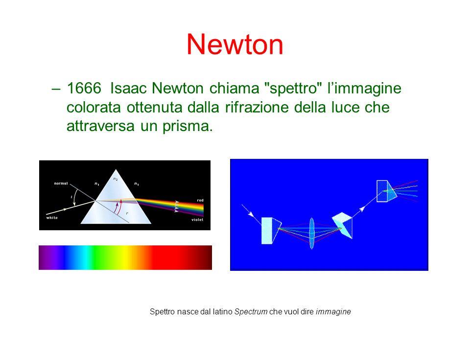 Newton –1666 Isaac Newton chiama