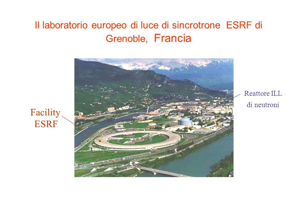 Il laboratorio europeo di luce di sincrotrone ESRF di Grenoble, Francia Facility ESRF Reattore ILL di neutroni