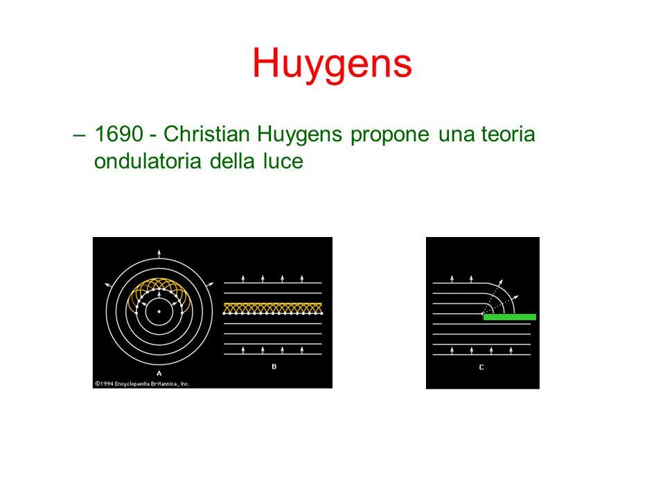 Huygens –1690 - Christian Huygens propone una teoria ondulatoria della luce