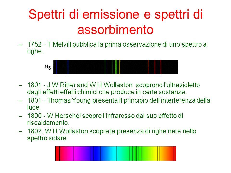 Spettri di emissione e spettri di assorbimento –1752 - T Melvill pubblica la prima osservazione di uno spettro a righe. –1801 - J W Ritter and W H Wol