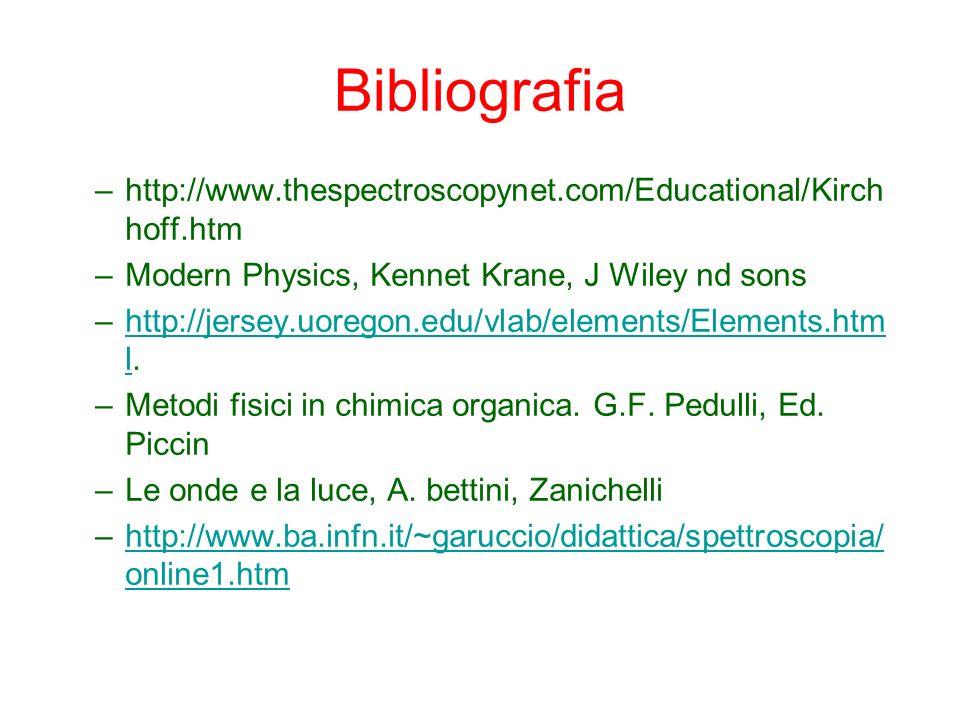 Bibliografia –http://www.thespectroscopynet.com/Educational/Kirch hoff.htm –Modern Physics, Kennet Krane, J Wiley nd sons –http://jersey.uoregon.edu/v