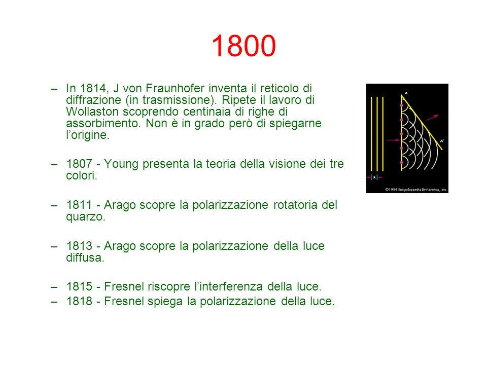 1800 –In 1814, J von Fraunhofer inventa il reticolo di diffrazione (in trasmissione). Ripete il lavoro di Wollaston scoprendo centinaia di righe di as