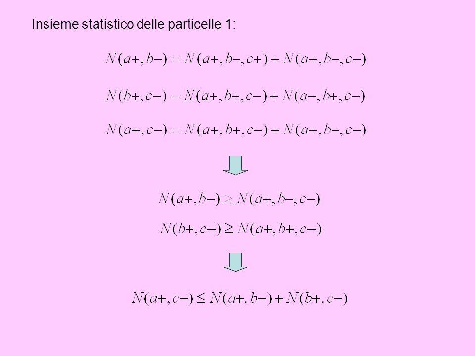 Insieme statistico delle particelle 1: