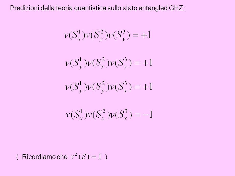 Predizioni della teoria quantistica sullo stato entangled GHZ: ( Ricordiamo che )