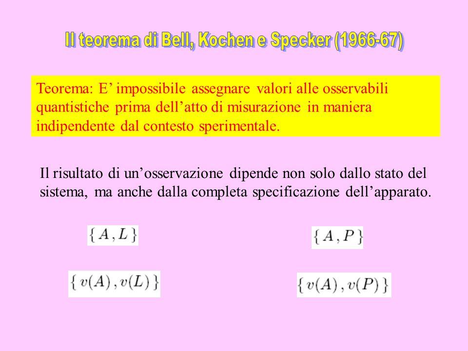 Teorema: E impossibile assegnare valori alle osservabili quantistiche prima dellatto di misurazione in maniera indipendente dal contesto sperimentale.