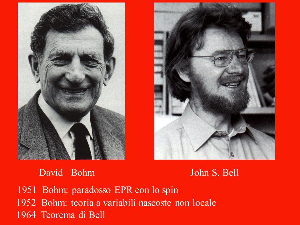 David Bohm John S. Bell 1951 Bohm: paradosso EPR con lo spin 1952 Bohm: teoria a variabili nascoste non locale 1964 Teorema di Bell