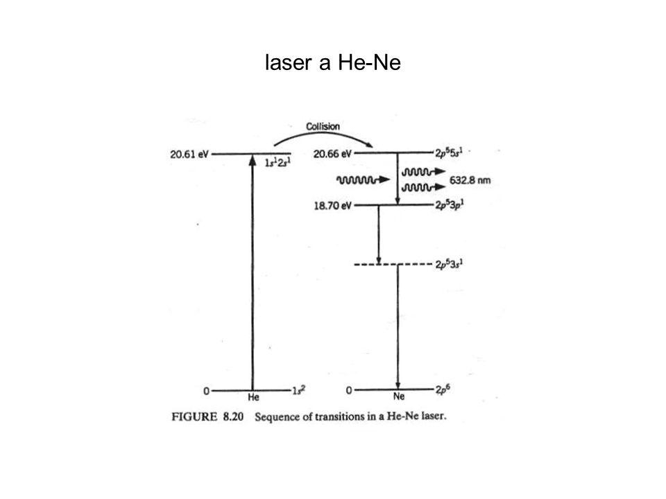 laser a He-Ne