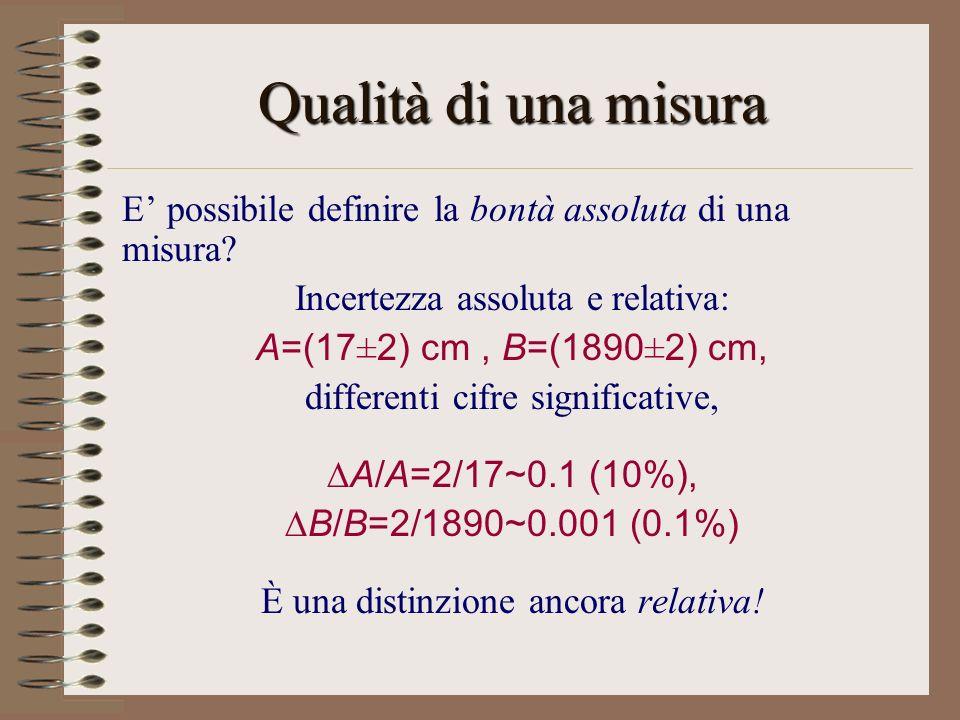 Qualità di una misura E possibile definire la bontà assoluta di una misura.