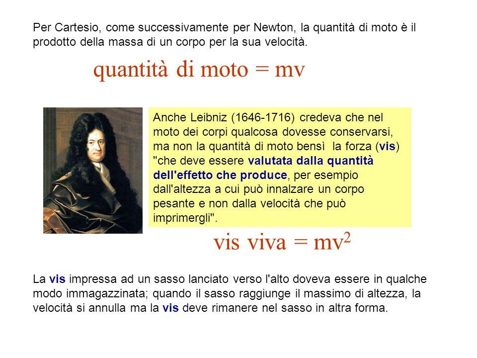 Huygens (1629-1695), in base ad uno studio sugli urti tra corpi, fece osservare a Leibniz che il prodotto mv 2 diminuisce in seguito agli urti, invece di rimanere costante.