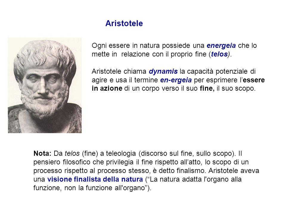 Nei secoli successivi, fino al XVIII secolo, il concetto Aristotelico di energia si è perso.