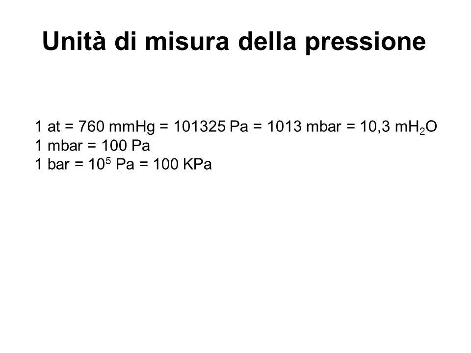 1 at = 760 mmHg = 101325 Pa = 1013 mbar = 10,3 mH 2 O 1 mbar = 100 Pa 1 bar = 10 5 Pa = 100 KPa Unità di misura della pressione