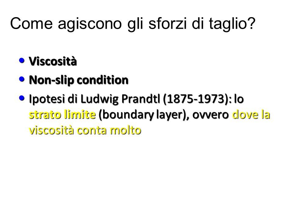 Come agiscono gli sforzi di taglio? Viscosità Viscosità Non-slip condition Non-slip condition Ipotesi di Ludwig Prandtl (1875-1973): lo strato limite
