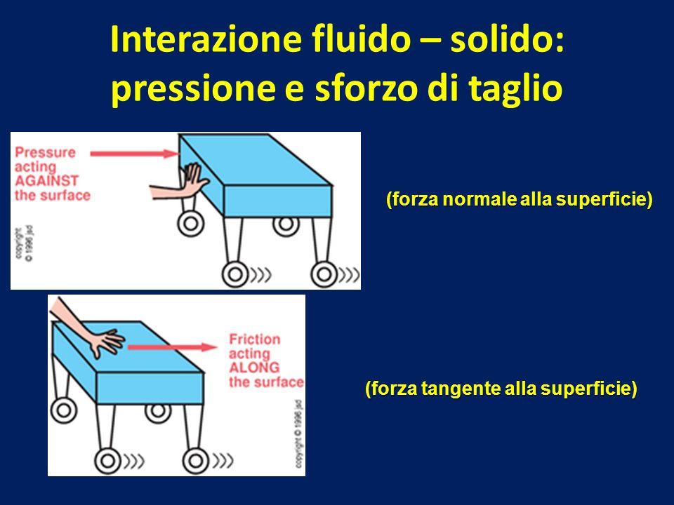 Interazione fluido – solido: pressione e sforzo di taglio (forza normale alla superficie) (forza tangente alla superficie)