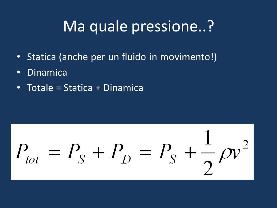 Ma quale pressione..? Statica (anche per un fluido in movimento!) Dinamica Totale = Statica + Dinamica