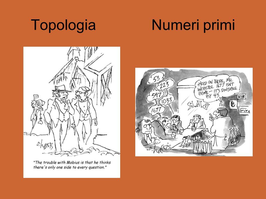 TopologiaNumeri primi