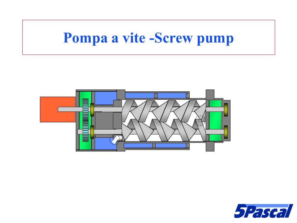 Pompa a vite -Screw pump