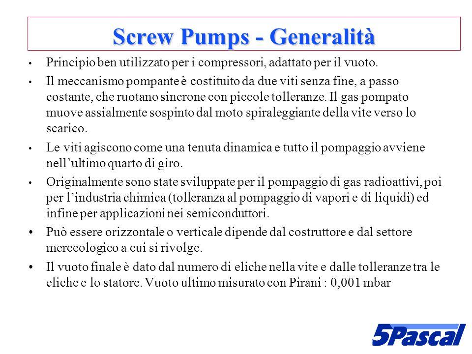 Screw Pumps - Generalità Principio ben utilizzato per i compressori, adattato per il vuoto. Il meccanismo pompante è costituito da due viti senza fine