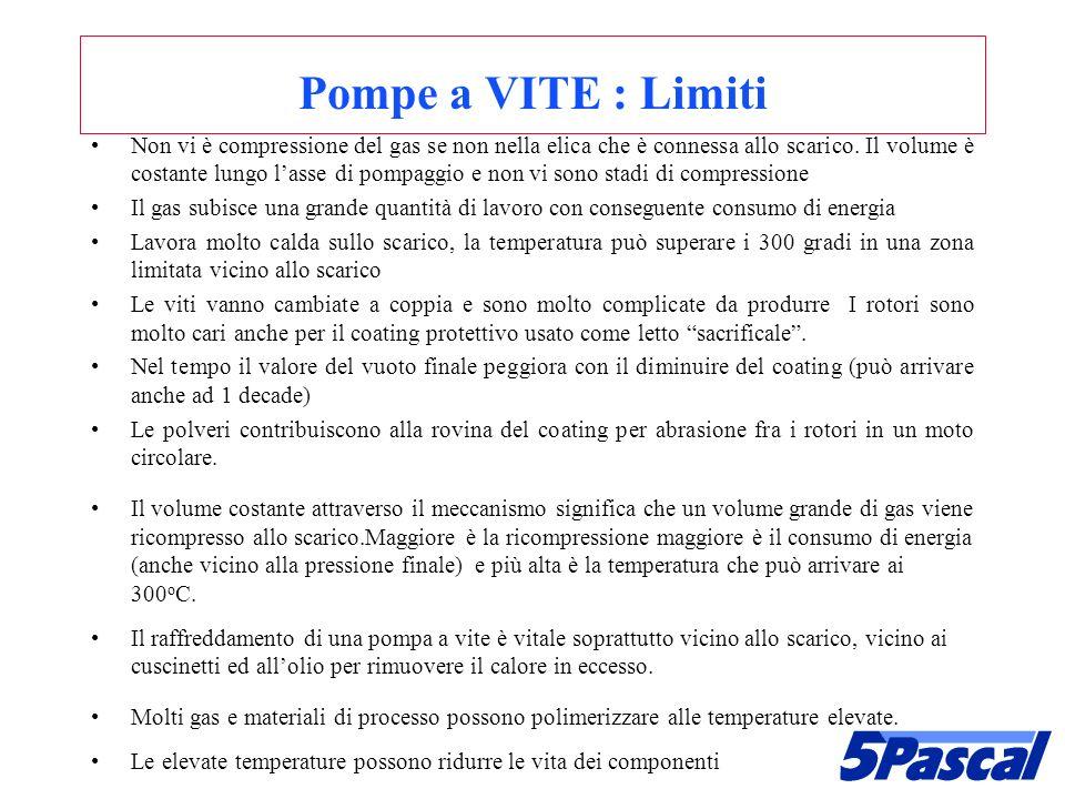 Pompe a VITE : Limiti Non vi è compressione del gas se non nella elica che è connessa allo scarico. Il volume è costante lungo lasse di pompaggio e no