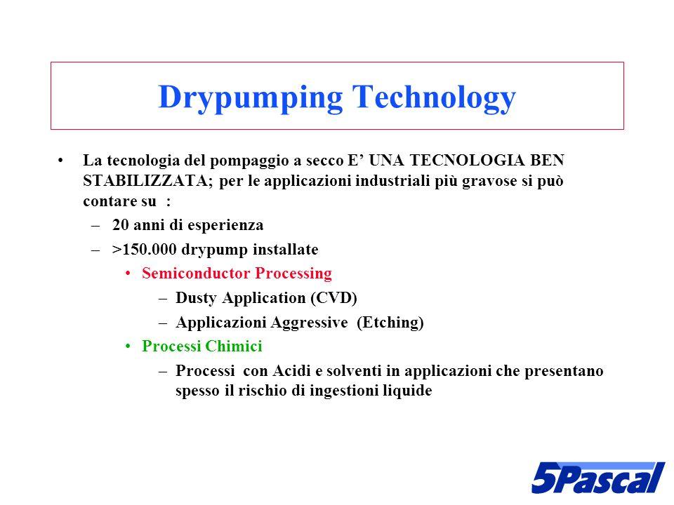 Drypumping Technology La tecnologia del pompaggio a secco E UNA TECNOLOGIA BEN STABILIZZATA; per le applicazioni industriali più gravose si può contar
