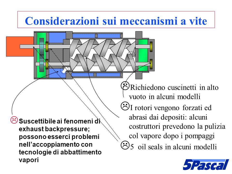Considerazioni sui meccanismi a vite Richiedono cuscinetti in alto vuoto in alcuni modelli I rotori vengono forzati ed abrasi dai depositi: alcuni cos