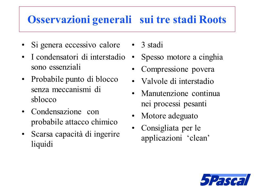 Osservazioni generali sui tre stadi Roots 3 stadi Spesso motore a cinghia Compressione povera Valvole di interstadio Manutenzione continua nei process