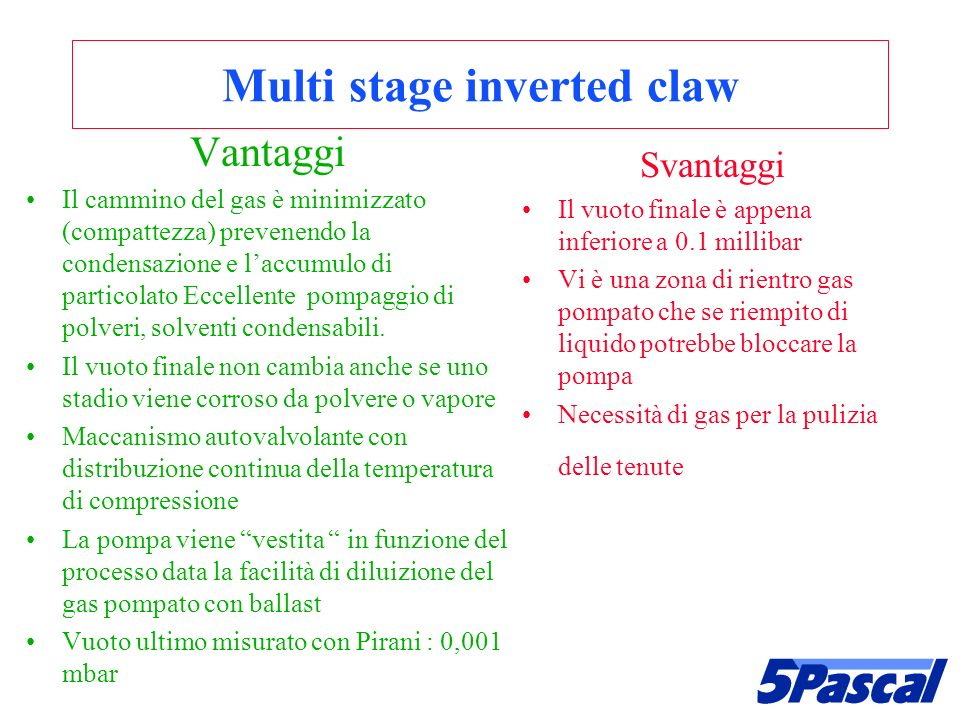 Multi stage inverted claw Vantaggi Il cammino del gas è minimizzato (compattezza) prevenendo la condensazione e laccumulo di particolato Eccellente po