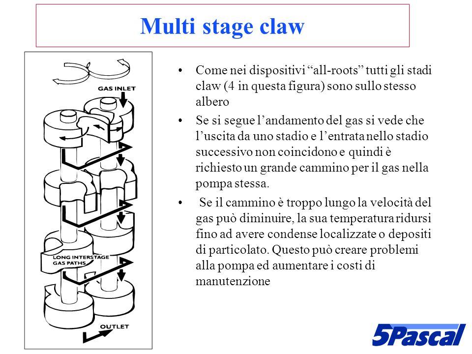 Multi stage claw Come nei dispositivi all-roots tutti gli stadi claw (4 in questa figura) sono sullo stesso albero Se si segue landamento del gas si v