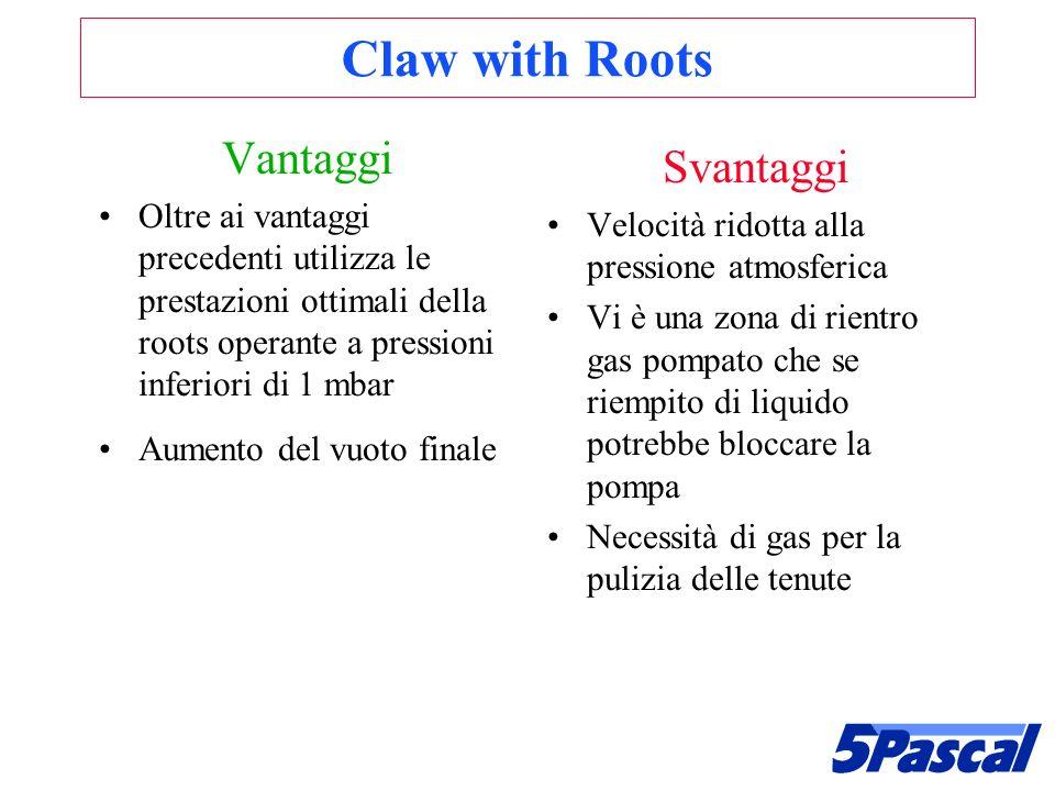 Claw with Roots Vantaggi Oltre ai vantaggi precedenti utilizza le prestazioni ottimali della roots operante a pressioni inferiori di 1 mbar Aumento de