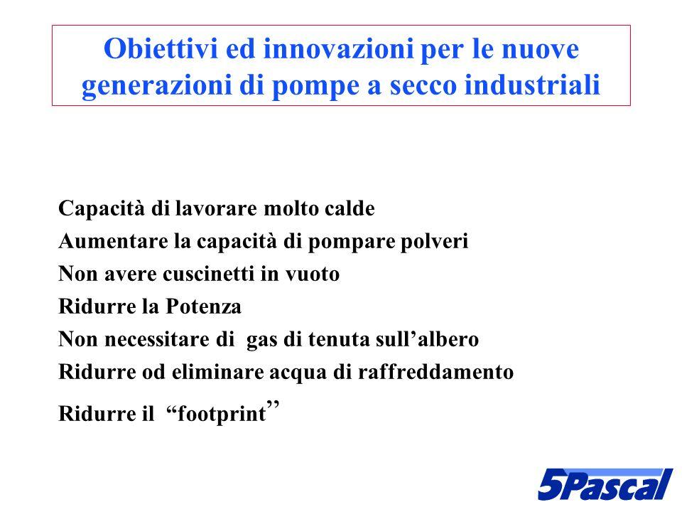 Obiettivi ed innovazioni per le nuove generazioni di pompe a secco industriali Capacità di lavorare molto calde Aumentare la capacità di pompare polve