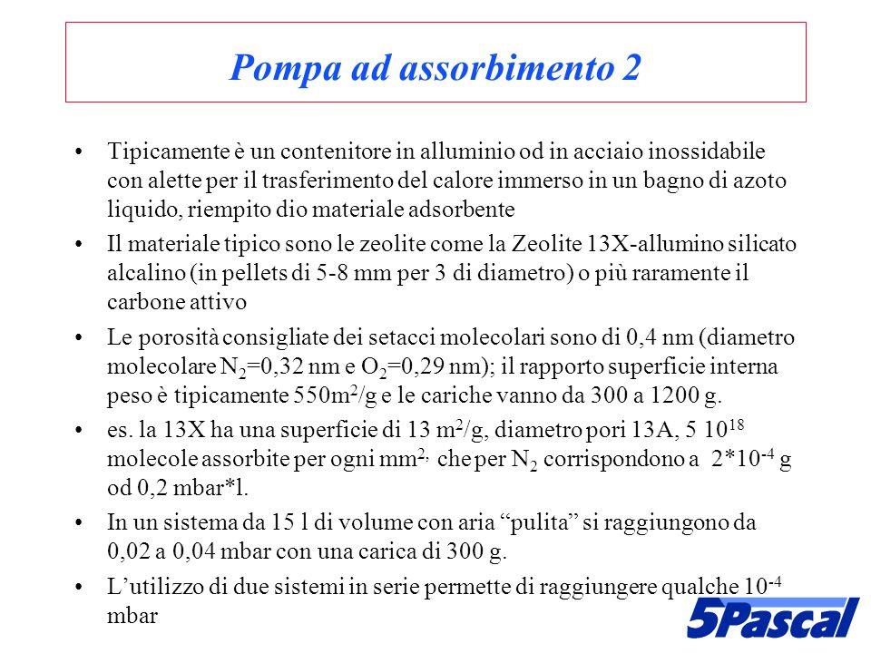 Pompa ad assorbimento 2 Tipicamente è un contenitore in alluminio od in acciaio inossidabile con alette per il trasferimento del calore immerso in un