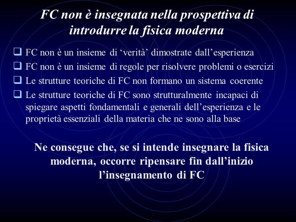 FC non è insegnata nella prospettiva di introdurre la fisica moderna FC non è un insieme di verità dimostrate dallesperienza FC non è un insieme di re