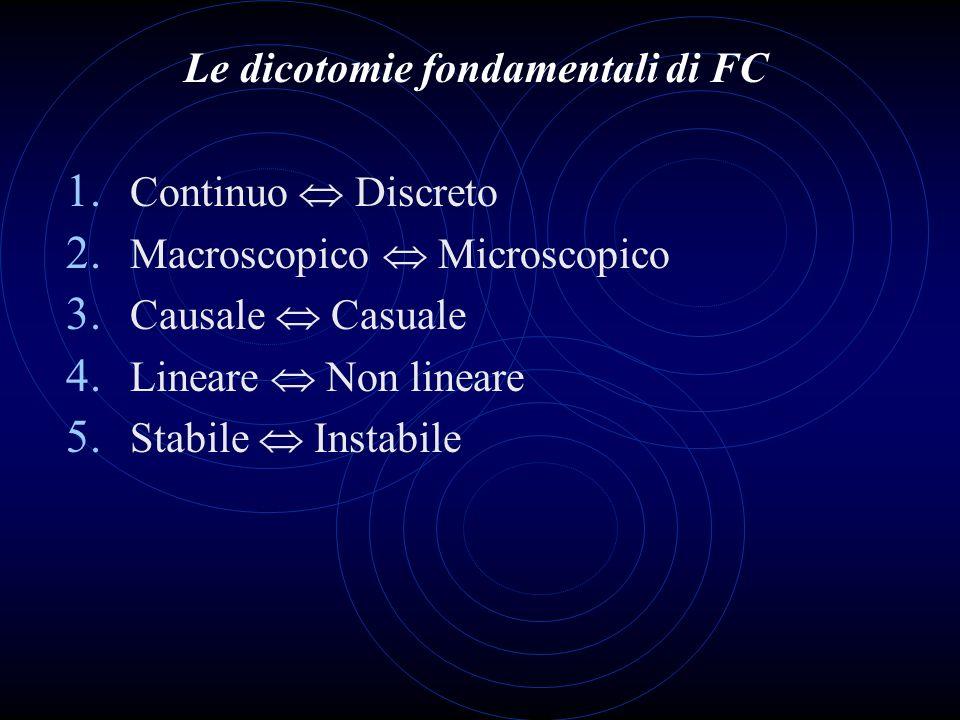 Le dicotomie fondamentali di FC 1. Continuo Discreto 2. Macroscopico Microscopico 3. Causale Casuale 4. Lineare Non lineare 5. Stabile Instabile