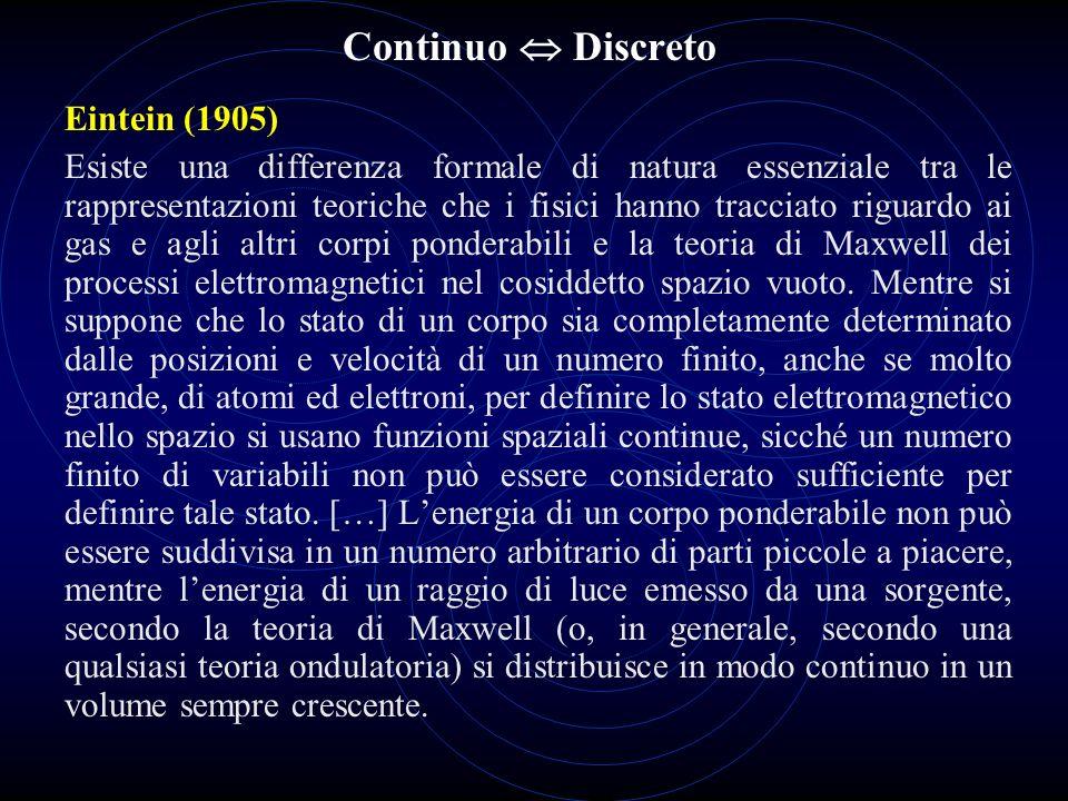 Continuo Discreto Eintein (1905) Esiste una differenza formale di natura essenziale tra le rappresentazioni teoriche che i fisici hanno tracciato rigu