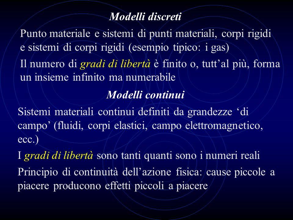 Modelli discreti Punto materiale e sistemi di punti materiali, corpi rigidi e sistemi di corpi rigidi (esempio tipico: i gas) Il numero di gradi di li