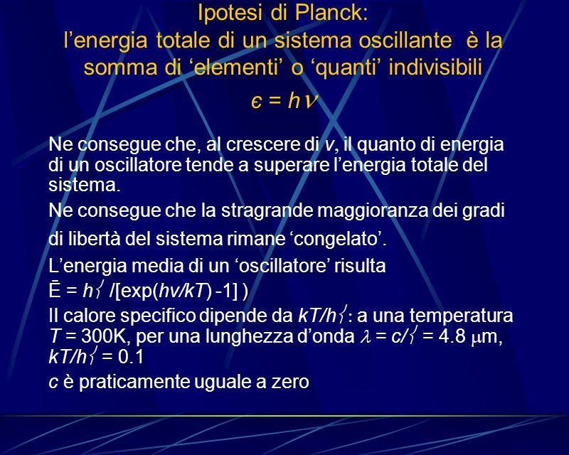 Ipotesi di Planck: lenergia totale di un sistema oscillante è la somma di elementi o quanti indivisibili є = h Ne consegue che, al crescere di ν il qu