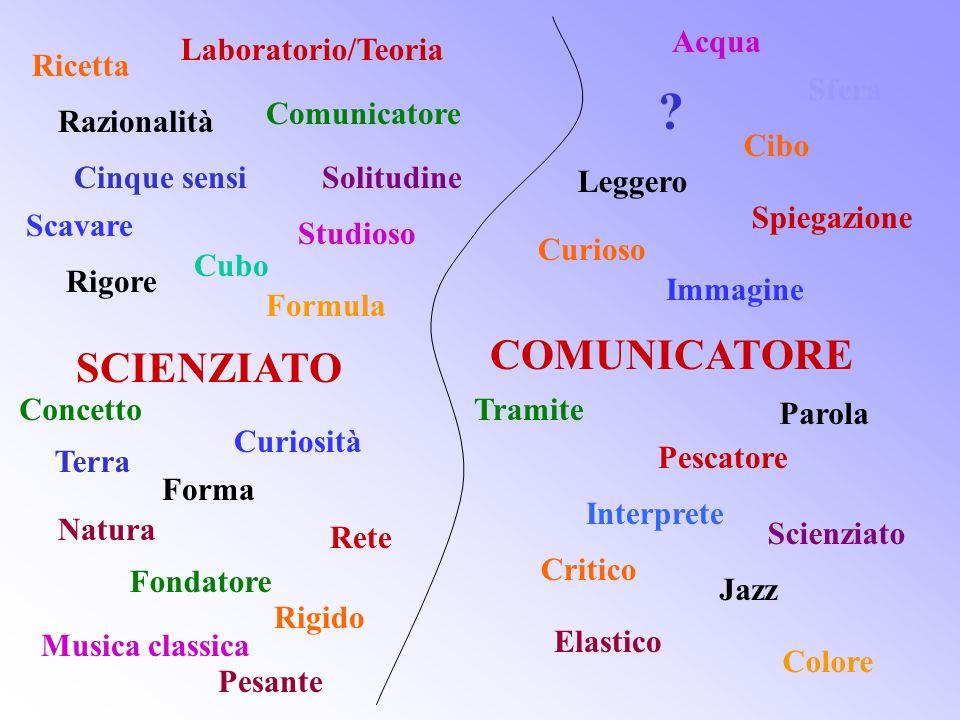 Trento - Corso CSfeb-mar 20023 Cominciamo da noi Cose (e a che serve) uno scienziato.