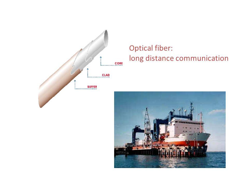 Optical fiber: long distance communication