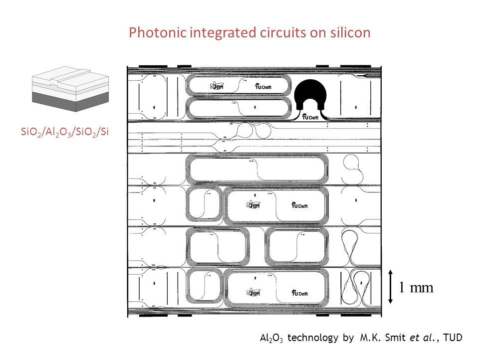 Photonic integrated circuits on silicon 1 mm SiO 2 /Al 2 O 3 /SiO 2 /Si Al 2 O 3 technology by M.K. Smit et al., TUD