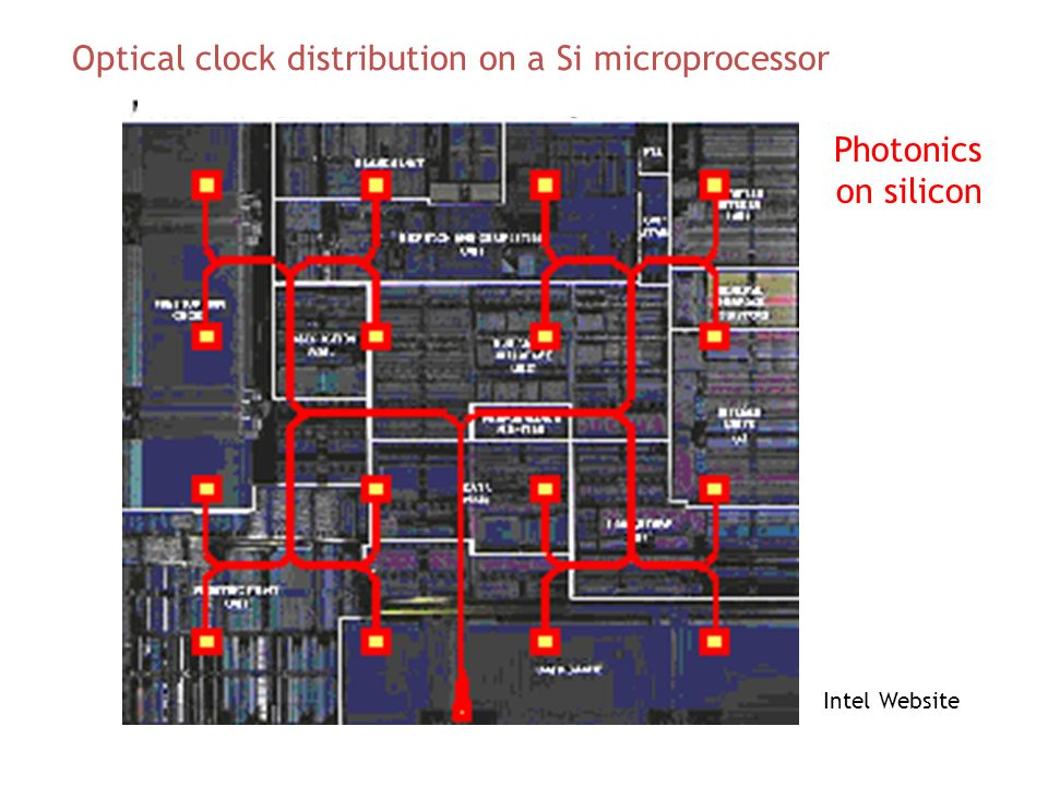 Optical clock distribution on a Si microprocessor Intel Website Photonics on silicon