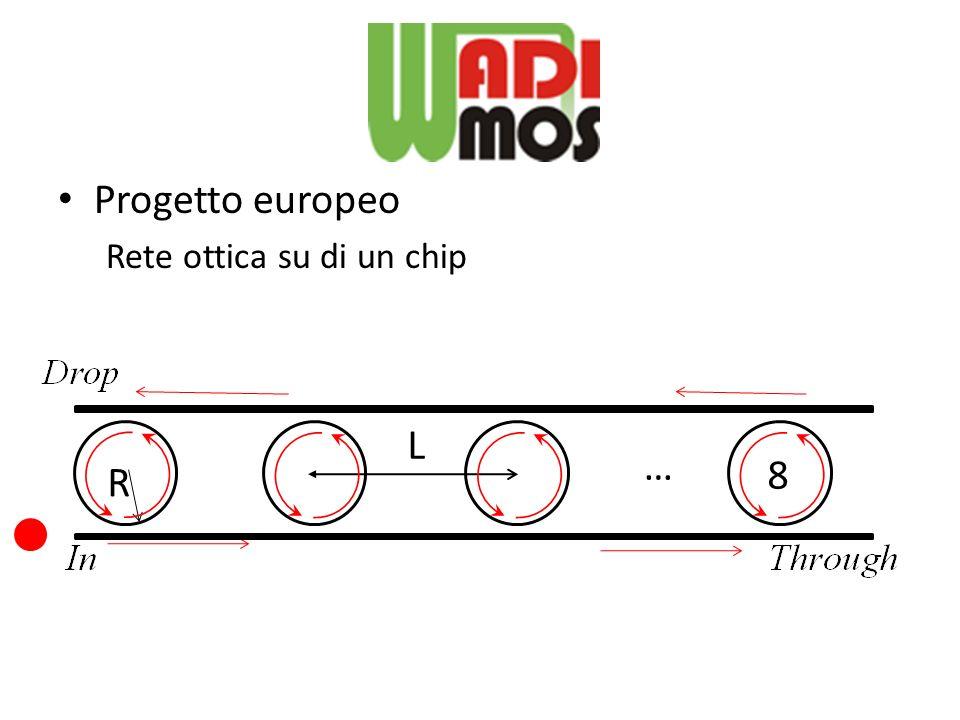 Progetto europeo Rete ottica su di un chip … R L 8