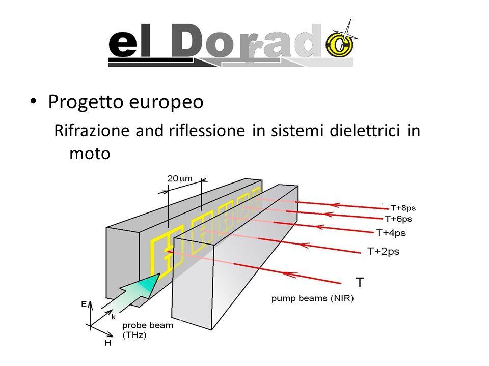 Progetto europeo Rifrazione and riflessione in sistemi dielettrici in moto