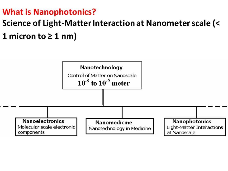6 What is nanophotonics.