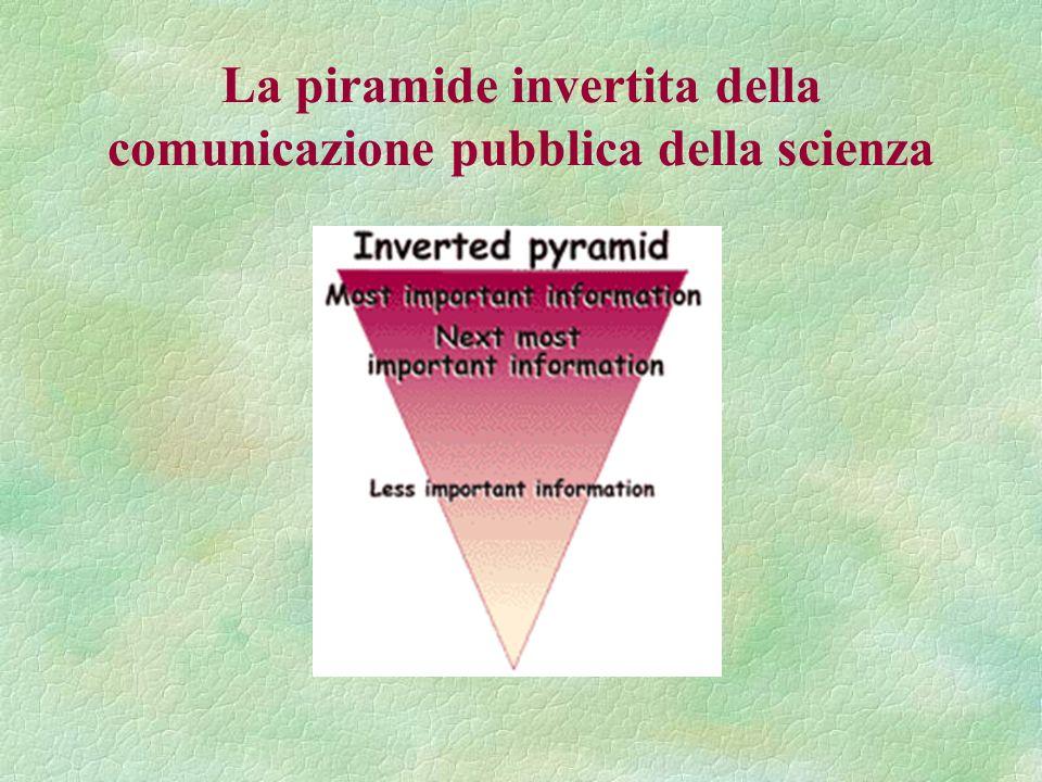 Due aspetti, fra i tanti a) Tecniche di base della CS §Come si progetta e produce un testo di comunicazione scientifica al pubblico? §Quali sono le st