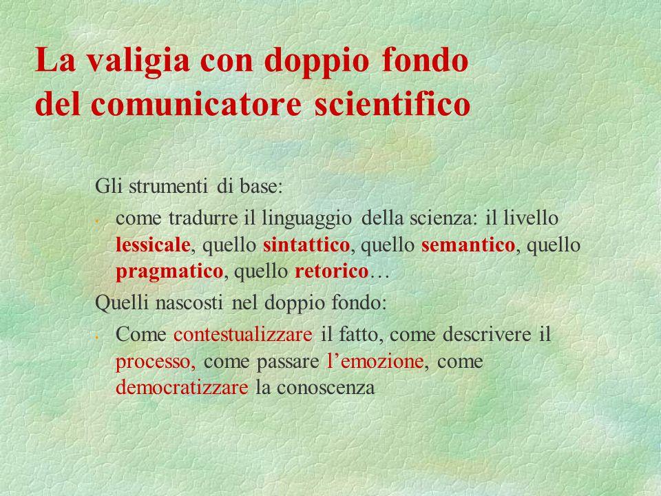 Cosa comunicare della scienza? §Fatti/scoperte/gesta? §Storie, personaggi, vicende? §Concetti, idee? §Processi, metodi? §Anche il contesto, le implica