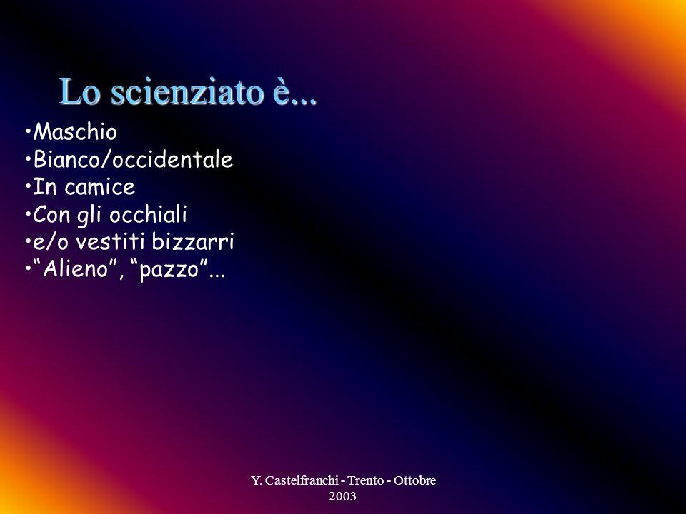 Dimensione emotiva/mitica Dimensione etica Dimensione spaziale/temporale Dimensione sociale Dimensione pratica e tecnologica Dimensione conoscitiva